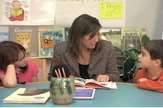 Choosing Mentor Texts for Demonstration Lessons