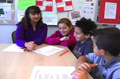 Better Student-Led Literature Discussions in Fourth Grade